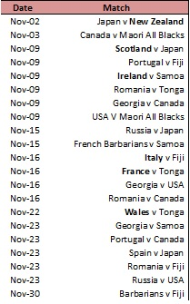 Tier 2 Autumn Fixtures 2013